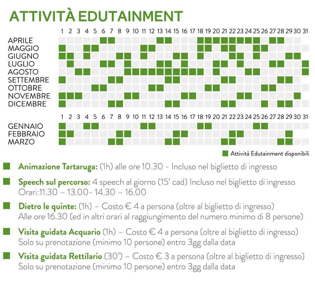 Calendario Attivita.Guarda Calendario E Partecipa Alle Attivita Acquario Di Livorno